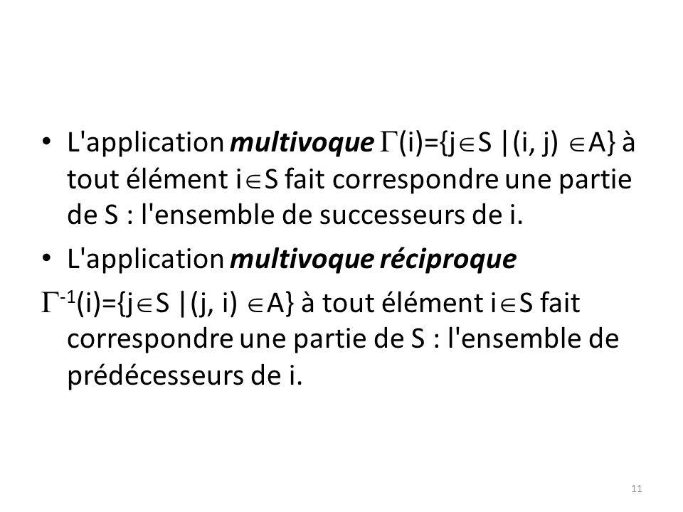 L application multivoque (i)={jS |(i, j) A} à tout élément iS fait correspondre une partie de S : l ensemble de successeurs de i.