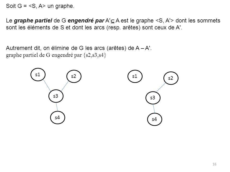 Soit G = <S, A> un graphe.
