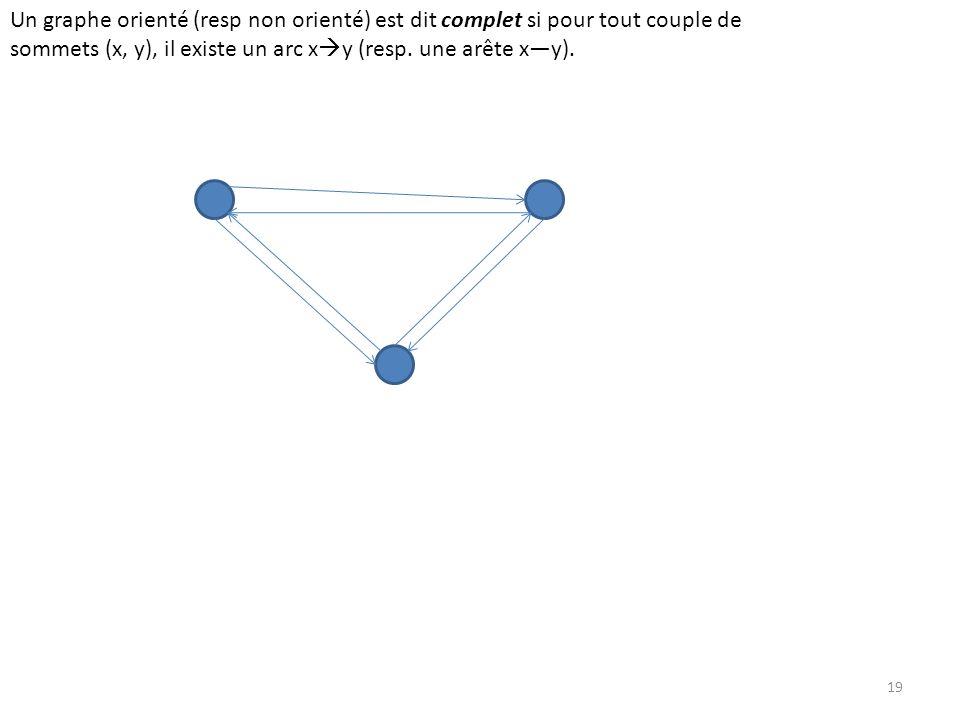 Un graphe orienté (resp non orienté) est dit complet si pour tout couple de sommets (x, y), il existe un arc xy (resp. une arête x—y).