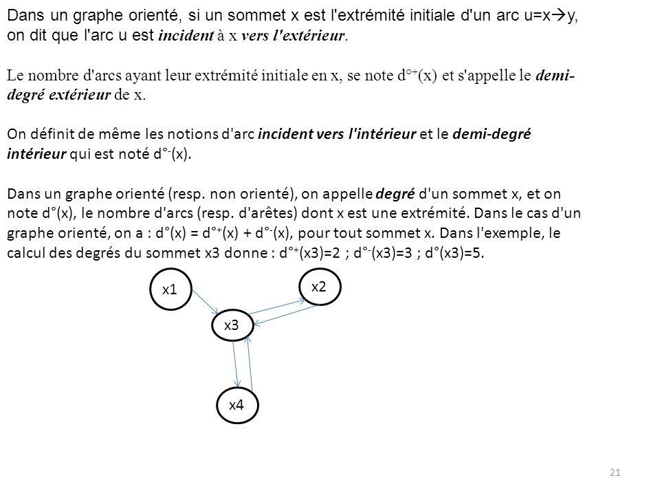 Dans un graphe orienté, si un sommet x est l extrémité initiale d un arc u=xy,