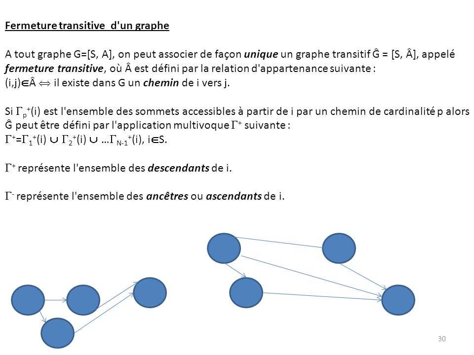 Fermeture transitive d un graphe