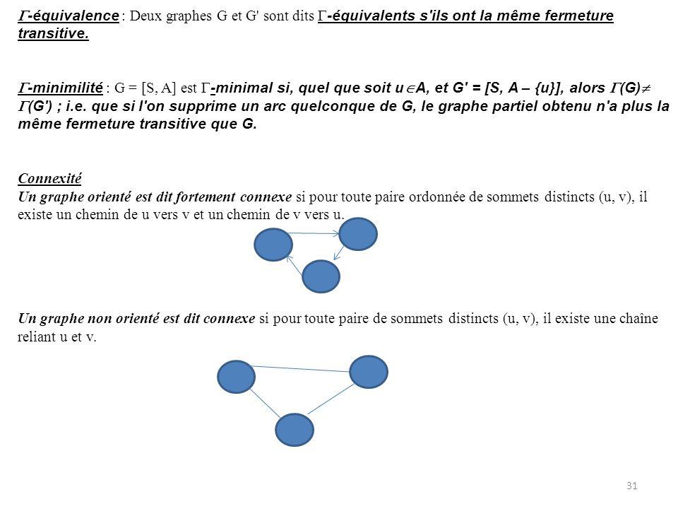 -équivalence : Deux graphes G et G sont dits -équivalents s ils ont la même fermeture transitive.