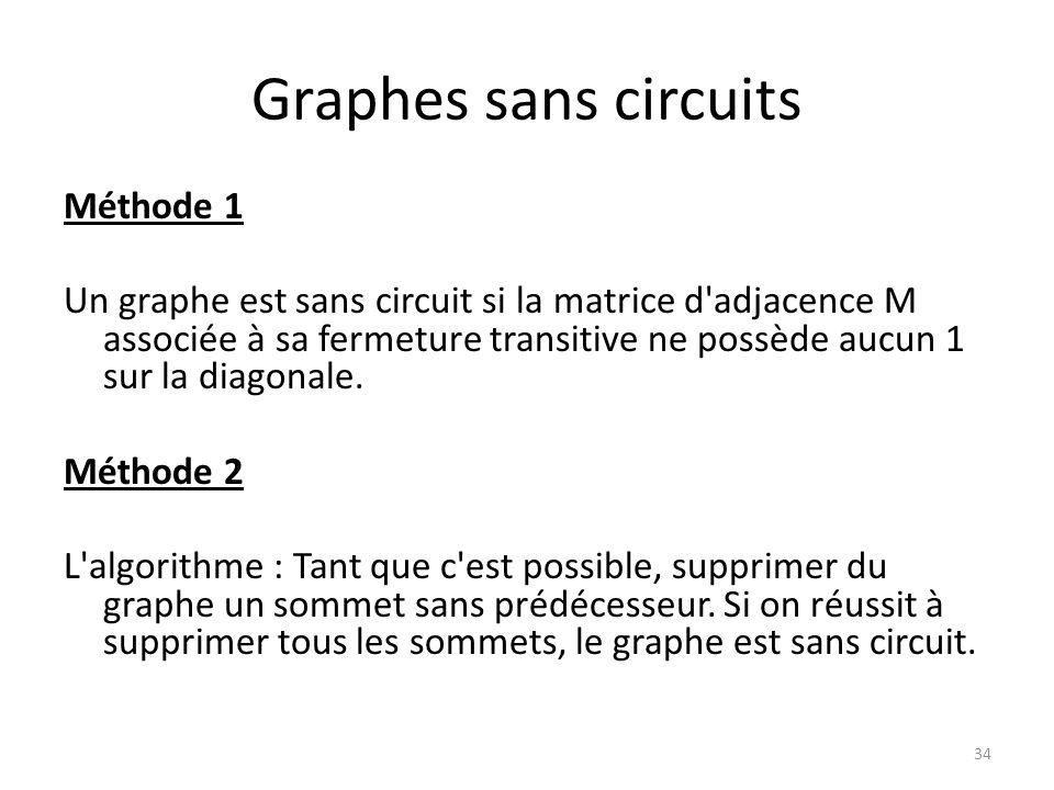 Graphes sans circuits Méthode 1