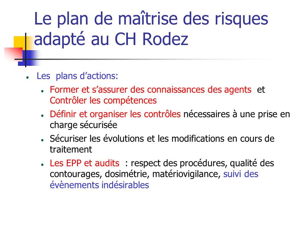 Le plan de maîtrise des risques adapté au CH Rodez