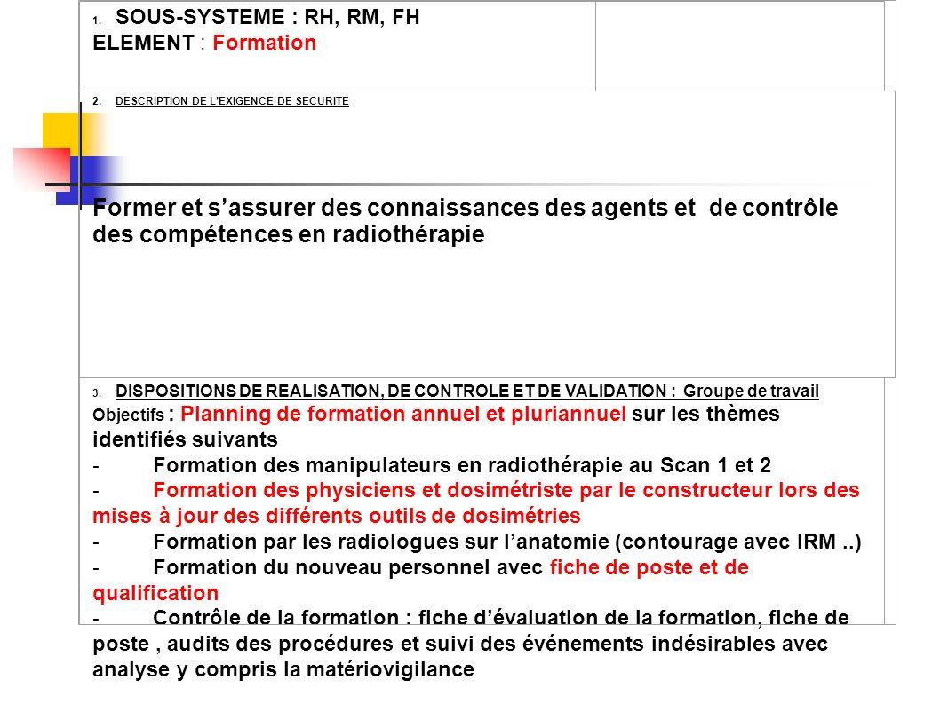 1. SOUS-SYSTEME : RH, RM, FHELEMENT : Formation. 2. DESCRIPTION DE L'EXIGENCE DE SECURITE.