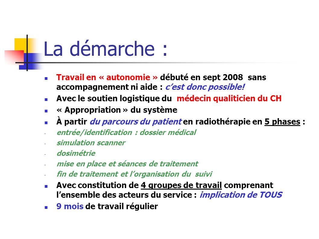 La démarche : Travail en « autonomie » débuté en sept 2008 sans accompagnement ni aide : c'est donc possible!