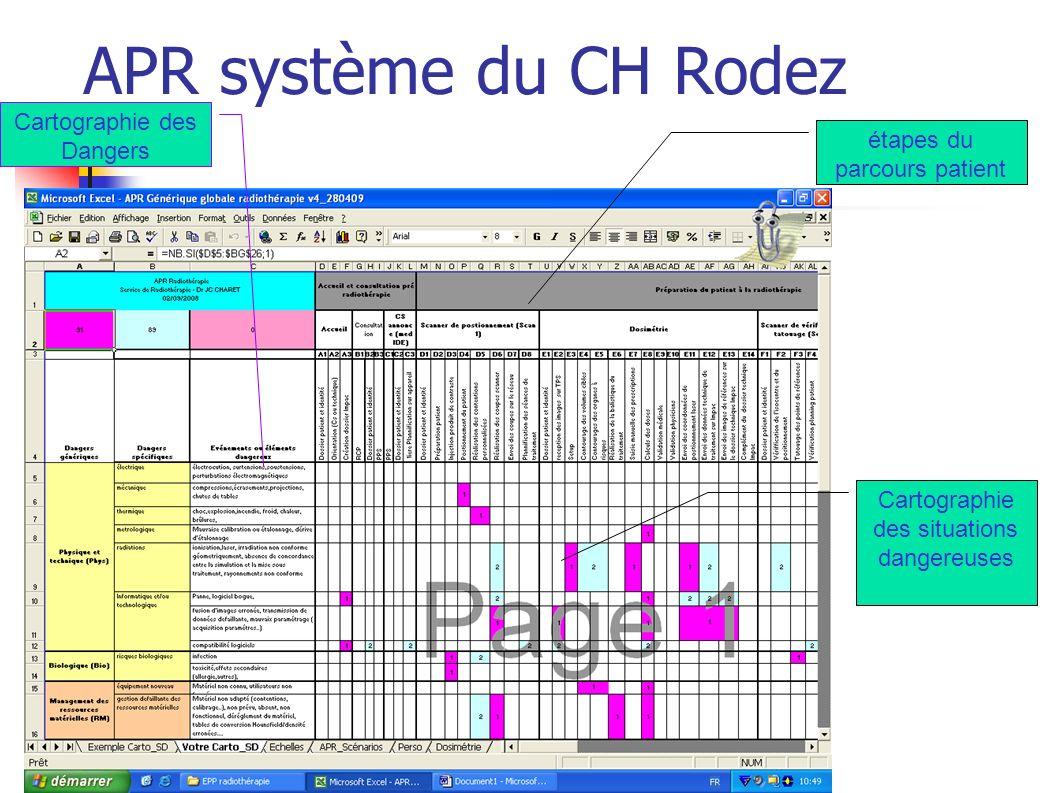 APR système du CH Rodez Cartographie des Dangers
