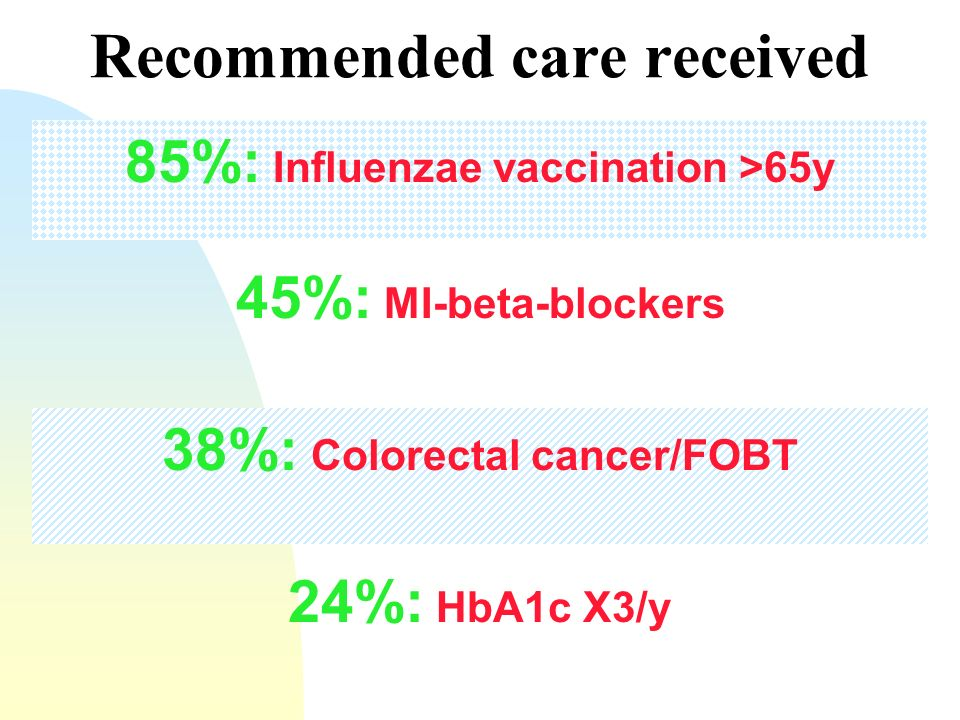 Recommended care received