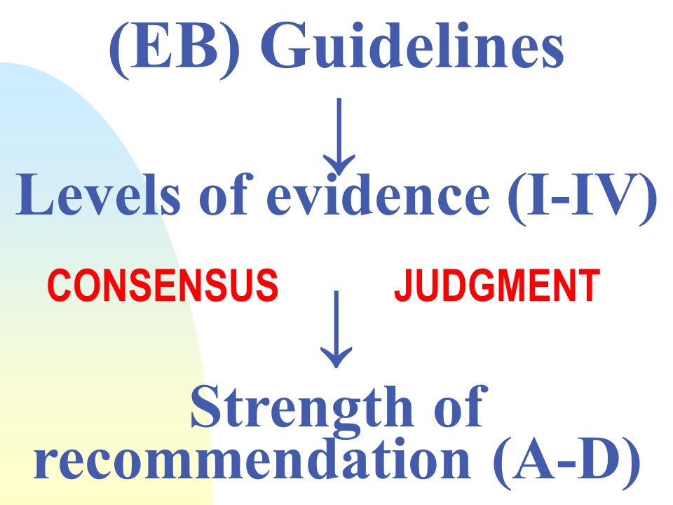 (EB) Guidelines ↓ Levels of evidence (I-IV)