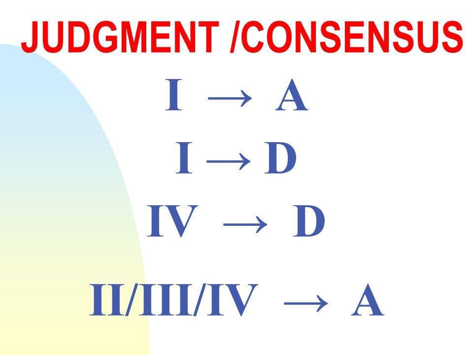 I → A I → D IV → D II/III/IV → A