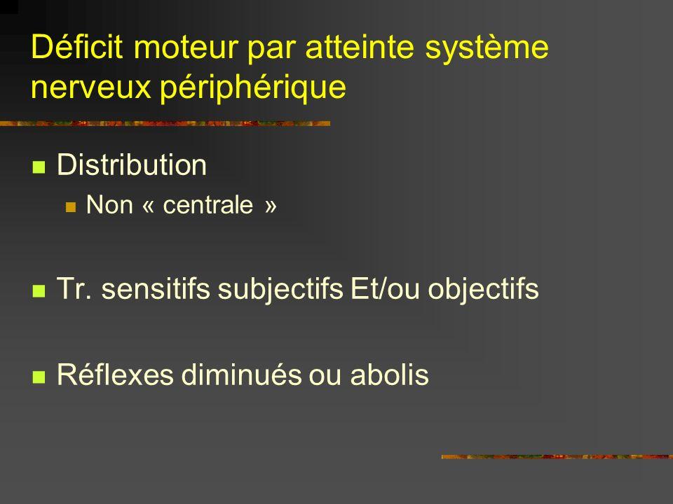 Déficit moteur par atteinte système nerveux périphérique