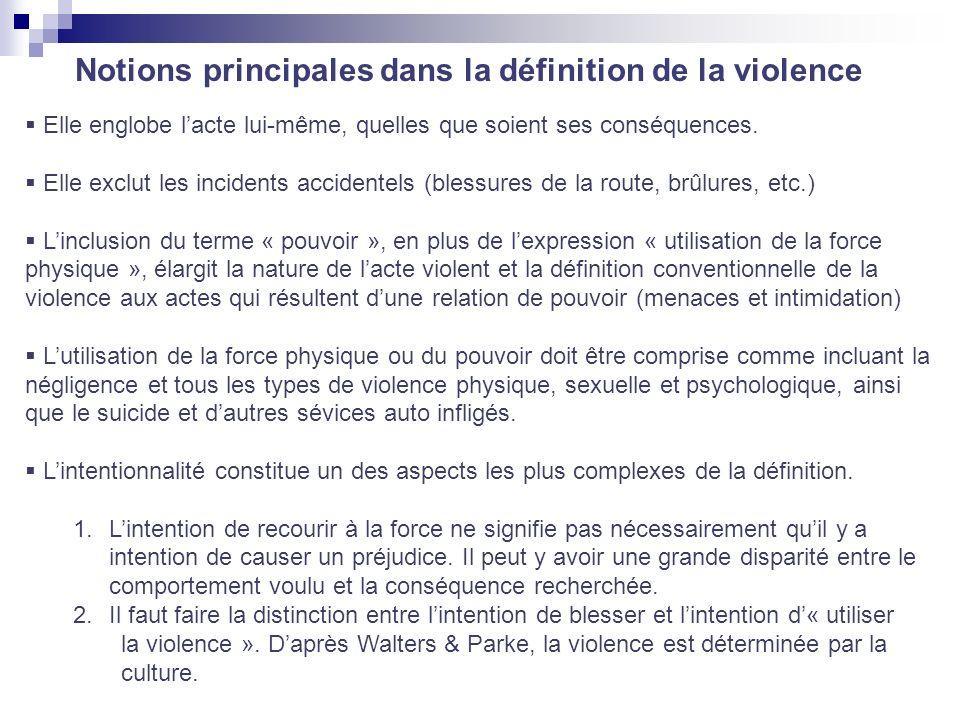 Notions principales dans la définition de la violence