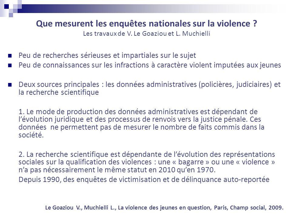 Que mesurent les enquêtes nationales sur la violence