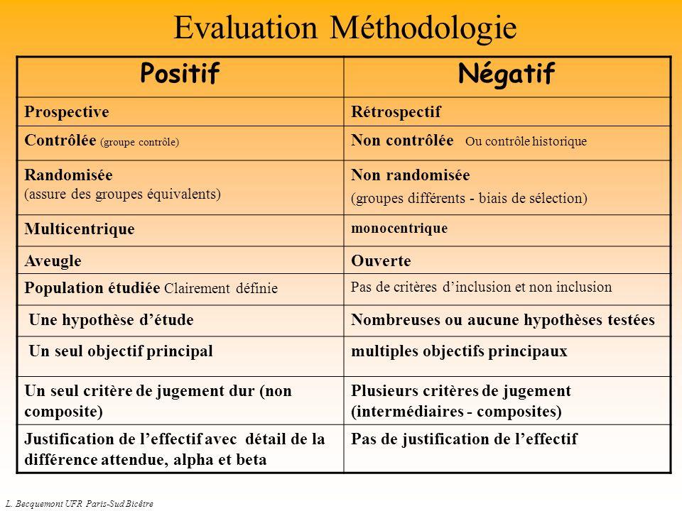 Evaluation Méthodologie