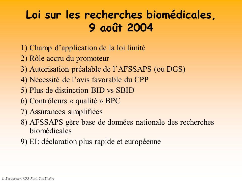 Loi sur les recherches biomédicales, 9 août 2004