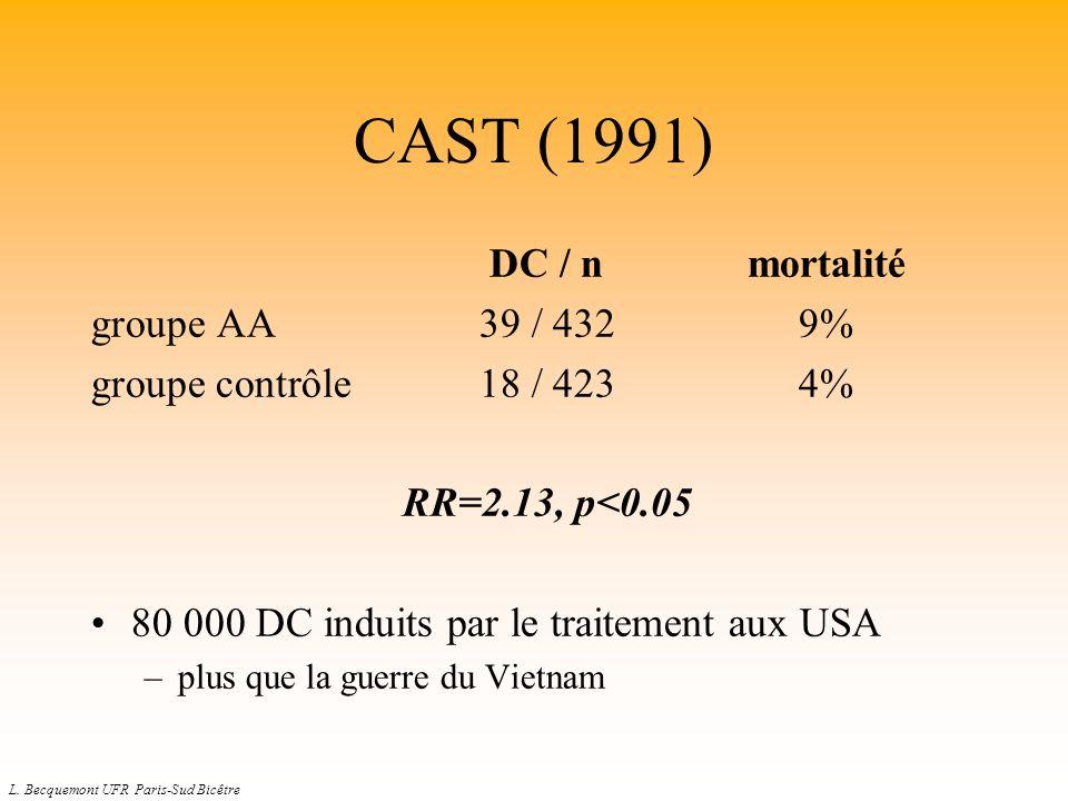 L. Becquemont UFR Paris-Sud Bicêtre