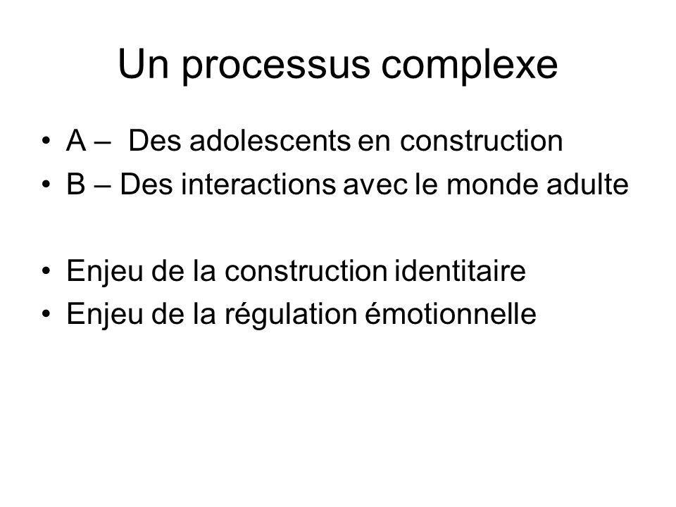 Un processus complexe A – Des adolescents en construction