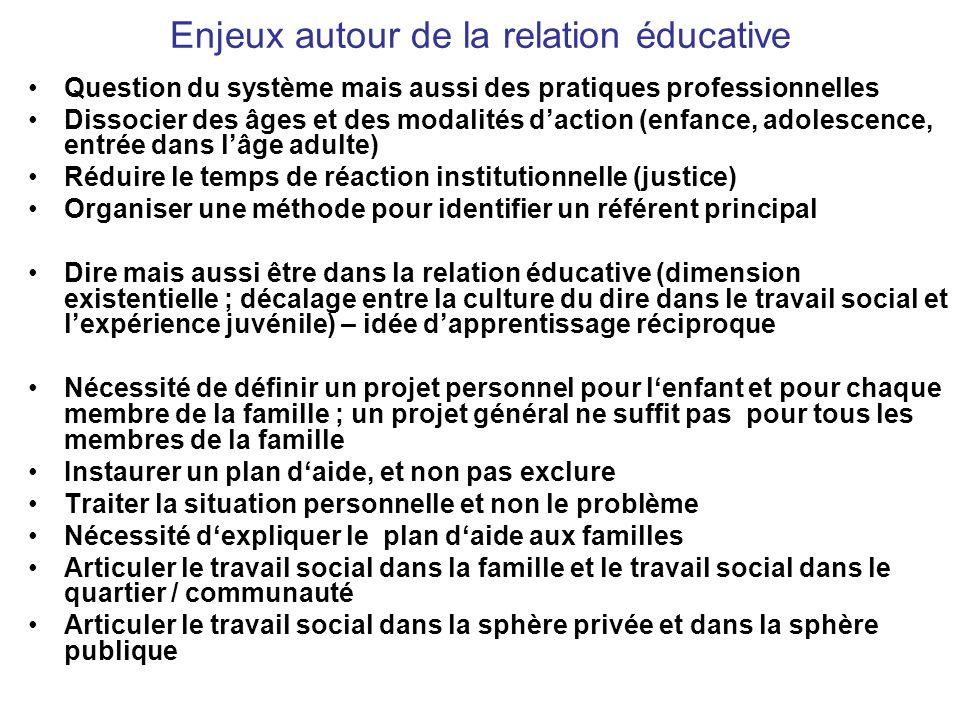 Enjeux autour de la relation éducative