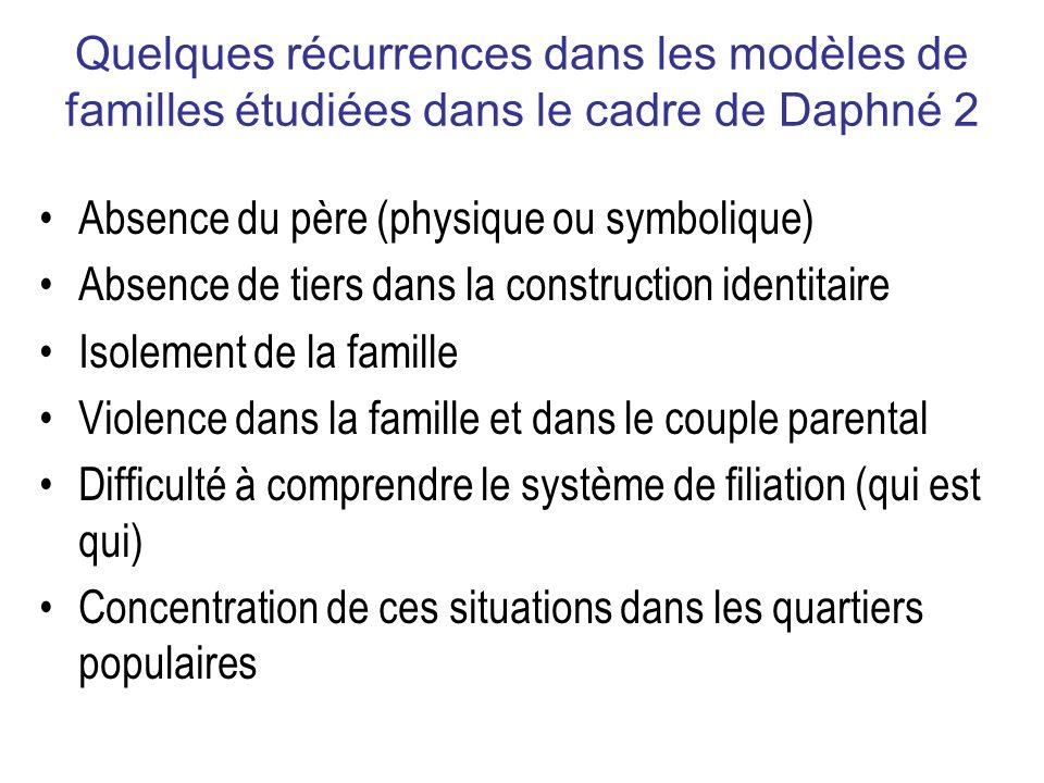 Quelques récurrences dans les modèles de familles étudiées dans le cadre de Daphné 2