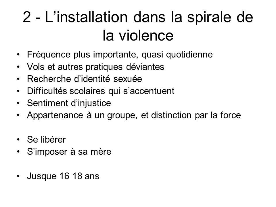 2 - L'installation dans la spirale de la violence