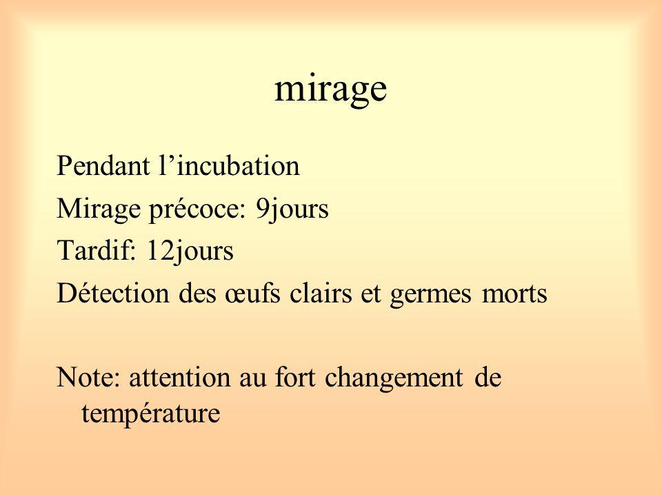 mirage Pendant l'incubation Mirage précoce: 9jours Tardif: 12jours