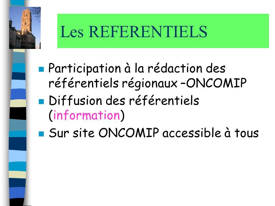 Les REFERENTIELS Participation à la rédaction des référentiels régionaux –ONCOMIP. Diffusion des référentiels (information)