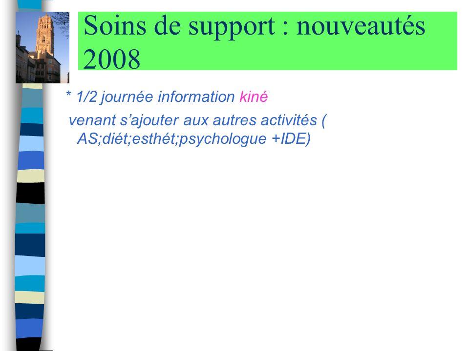 Soins de support : nouveautés 2008