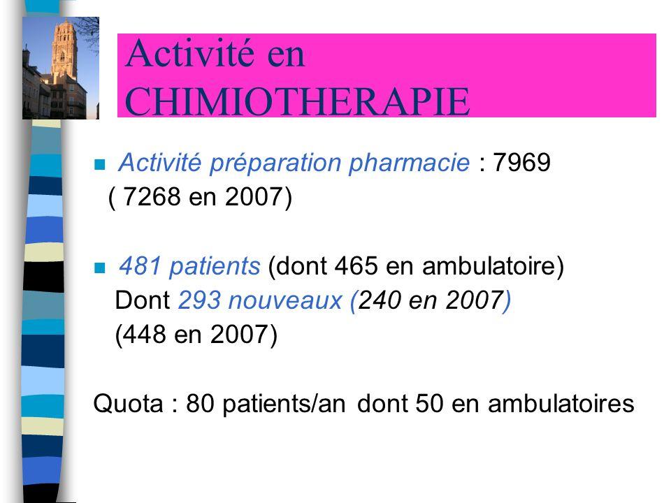 Activité en CHIMIOTHERAPIE