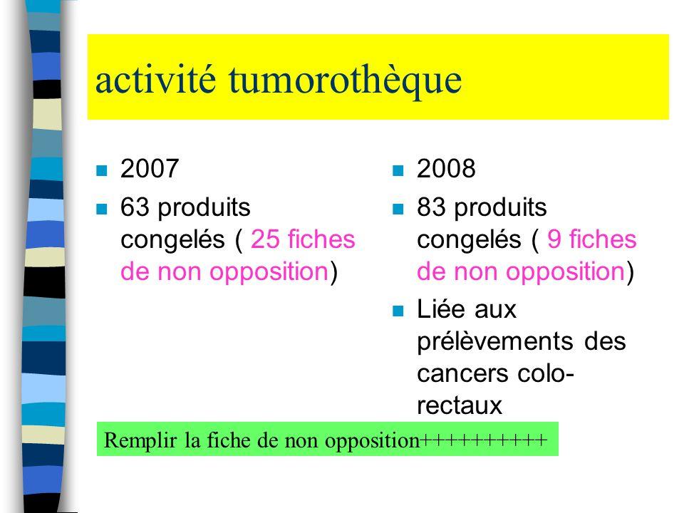 activité tumorothèque