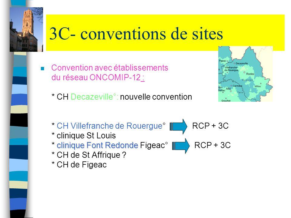 3C- conventions de sites