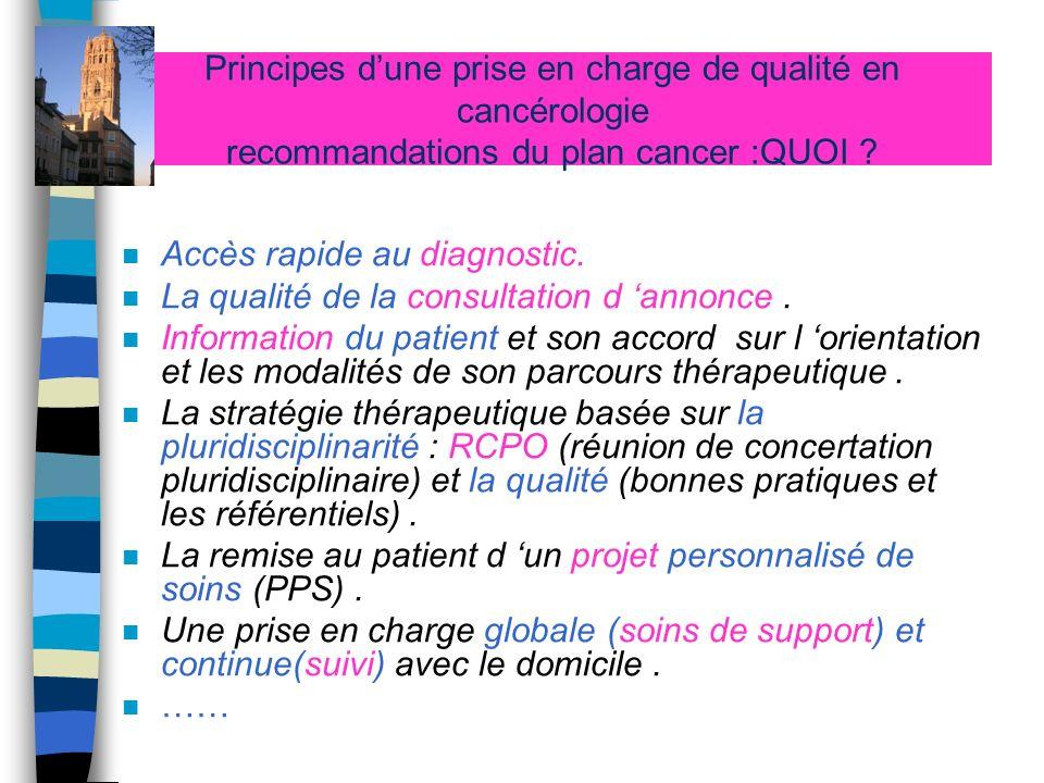 Principes d'une prise en charge de qualité en cancérologie recommandations du plan cancer :QUOI
