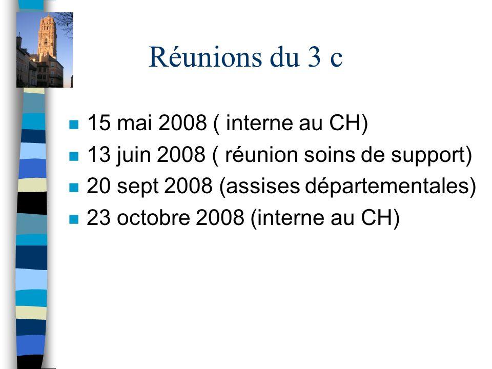 Réunions du 3 c 15 mai 2008 ( interne au CH)