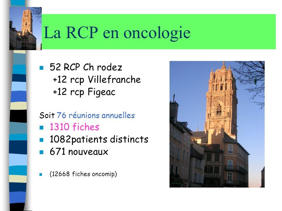 La RCP en oncologie 52 RCP Ch rodez +12 rcp Villefranche