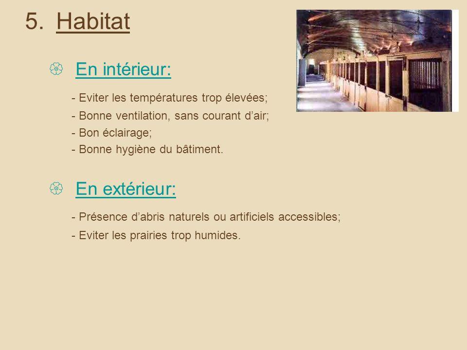 Habitat En intérieur: - Eviter les températures trop élevées;