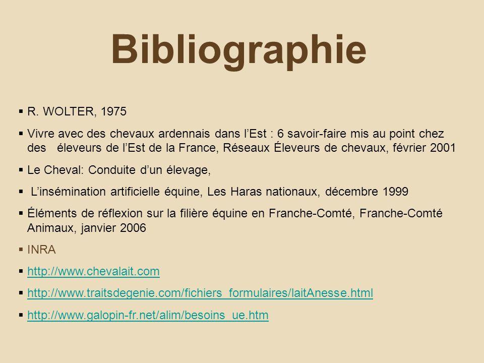 Bibliographie R. WOLTER, 1975
