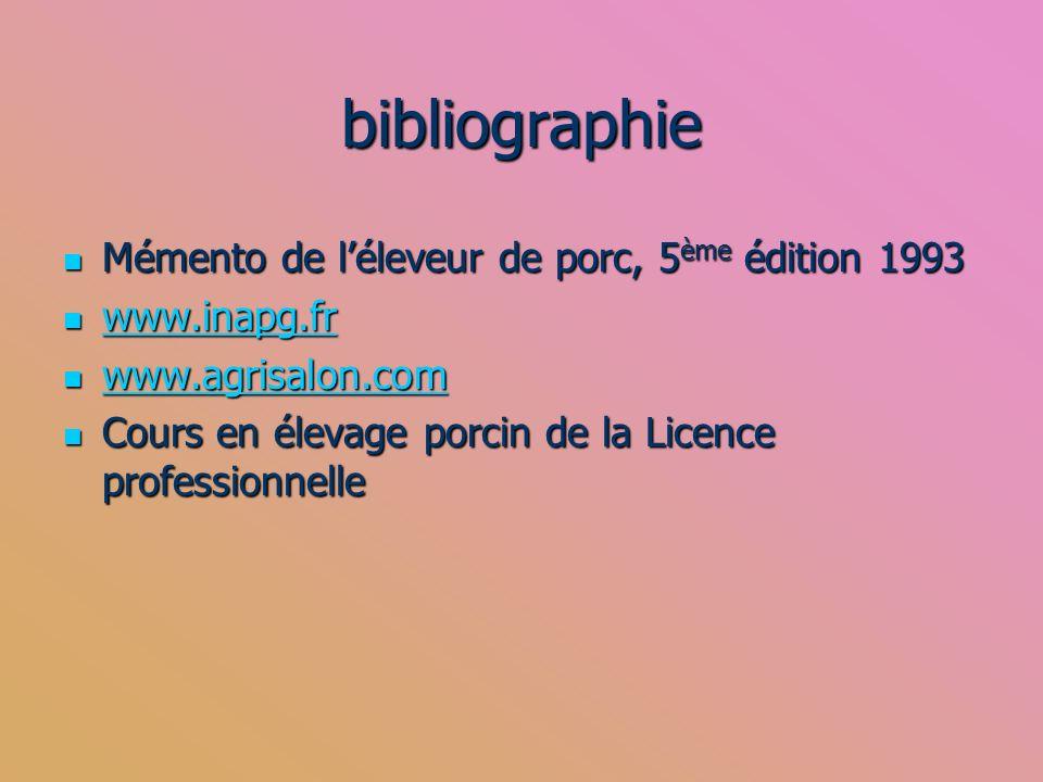 bibliographie Mémento de l'éleveur de porc, 5ème édition 1993