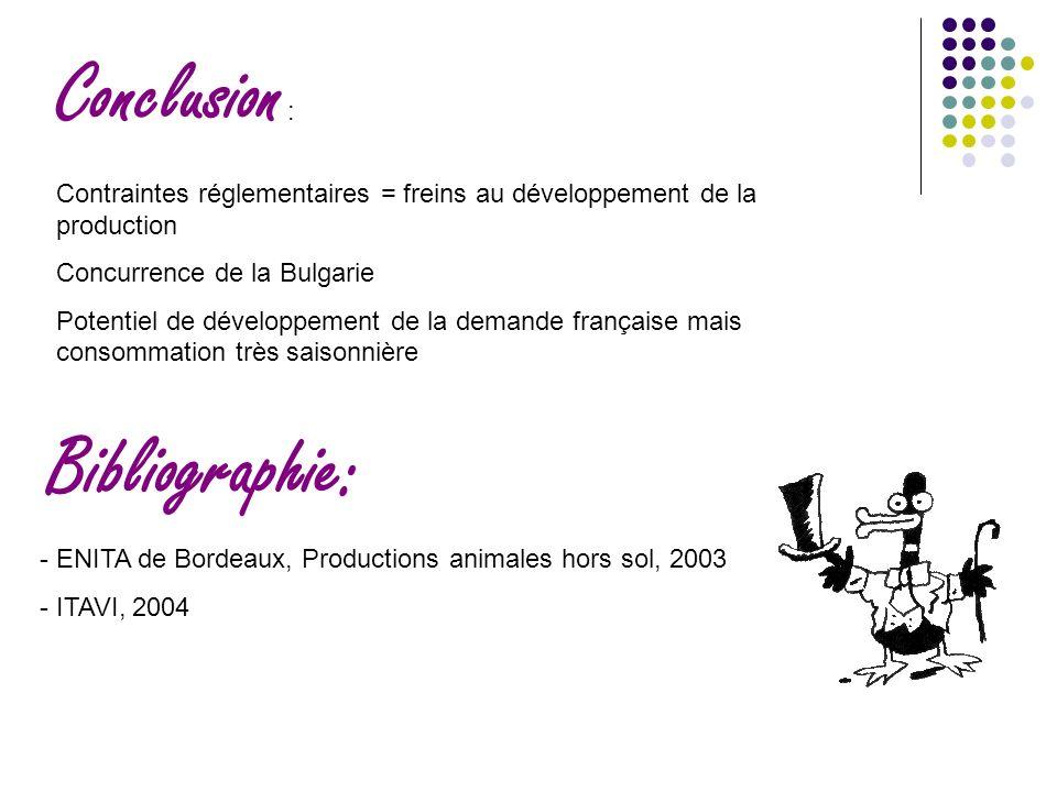 Conclusion : Bibliographie:
