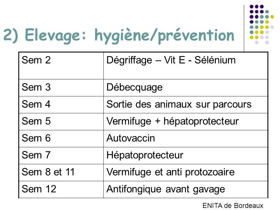 2) Elevage: hygiène/prévention