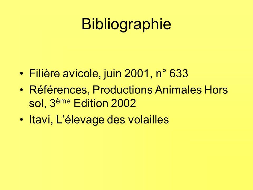 Bibliographie Filière avicole, juin 2001, n° 633