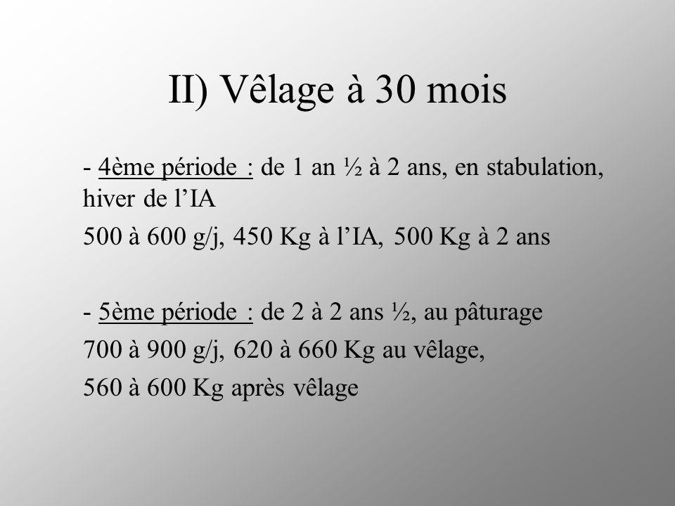 II) Vêlage à 30 mois - 4ème période : de 1 an ½ à 2 ans, en stabulation, hiver de l'IA. 500 à 600 g/j, 450 Kg à l'IA, 500 Kg à 2 ans.