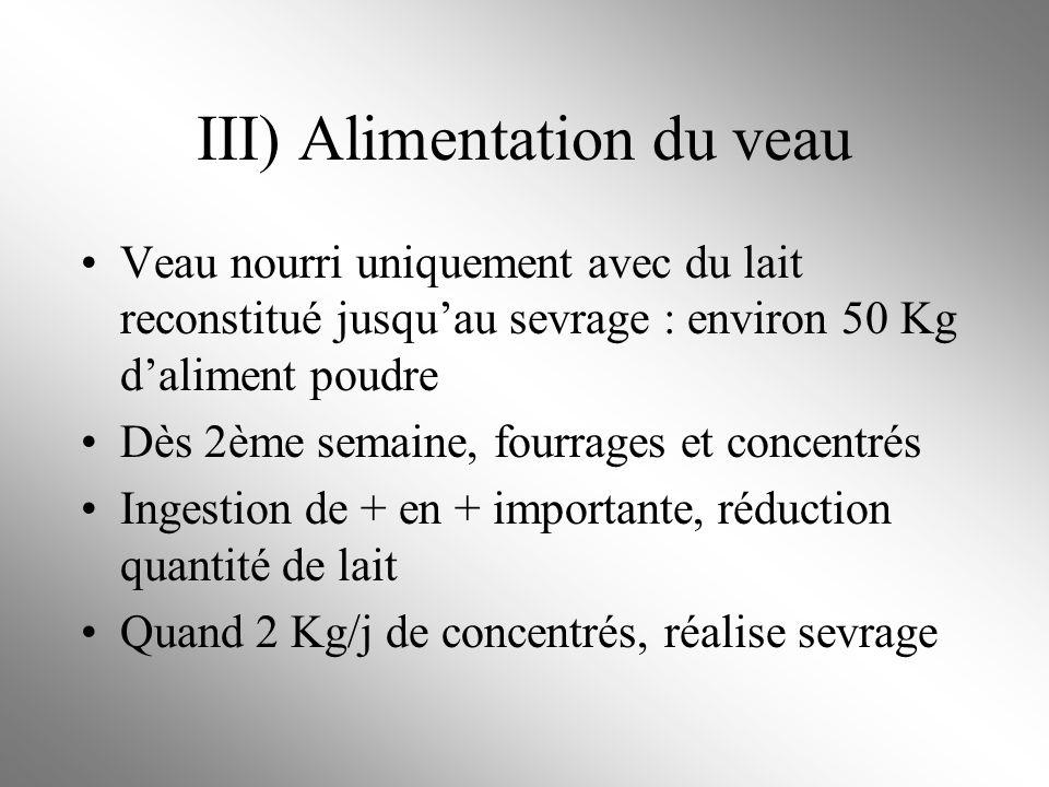 III) Alimentation du veau