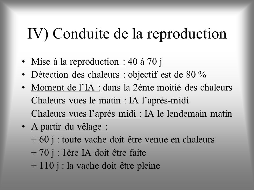 IV) Conduite de la reproduction