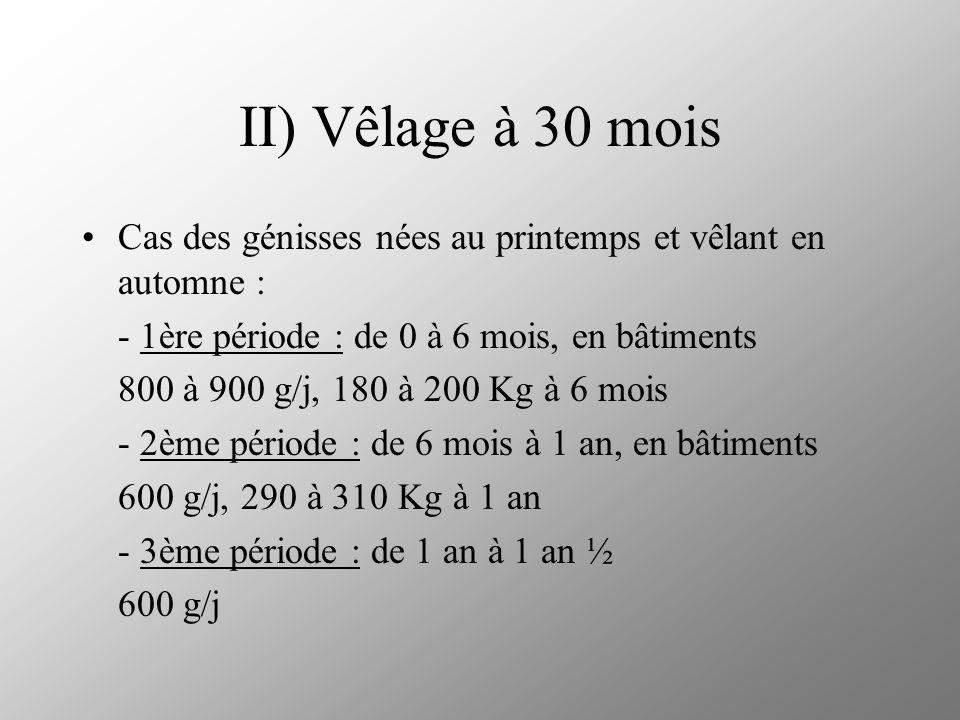 II) Vêlage à 30 mois Cas des génisses nées au printemps et vêlant en automne : - 1ère période : de 0 à 6 mois, en bâtiments.