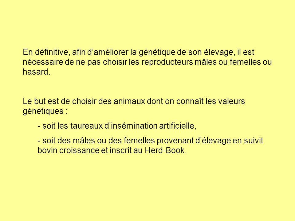 En définitive, afin d'améliorer la génétique de son élevage, il est nécessaire de ne pas choisir les reproducteurs mâles ou femelles ou hasard.