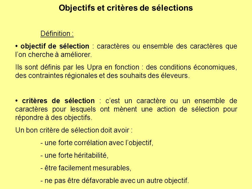 Objectifs et critères de sélections