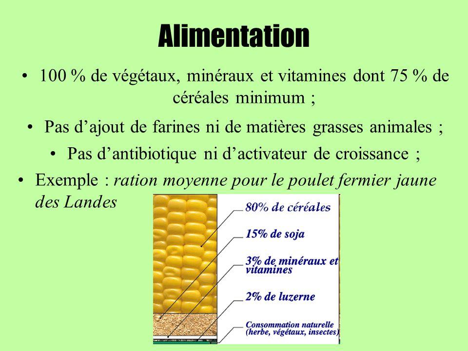 Alimentation 100 % de végétaux, minéraux et vitamines dont 75 % de céréales minimum ; Pas d'ajout de farines ni de matières grasses animales ;