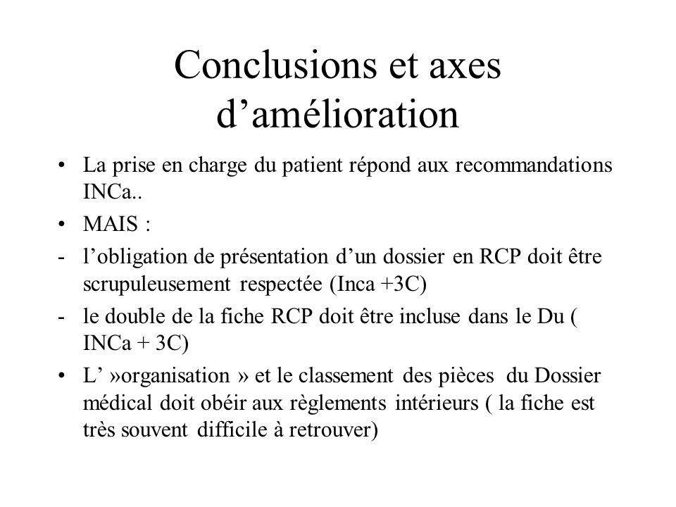 Conclusions et axes d'amélioration