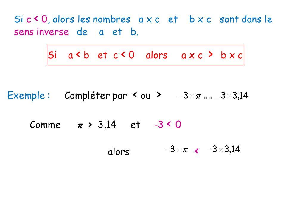 Si a < b et c < 0 alors a x c > b x c