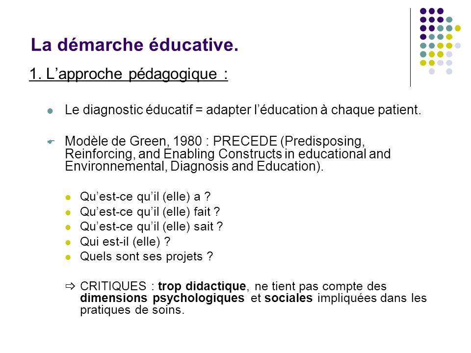 La démarche éducative. 1. L'approche pédagogique :