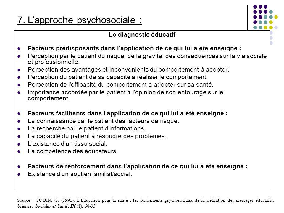 8.2. L'approche psychologique.
